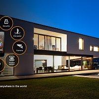 Ağıllı ev sistemləri